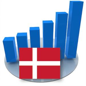 Danske iGamings indaegter stiger i Q4 2017